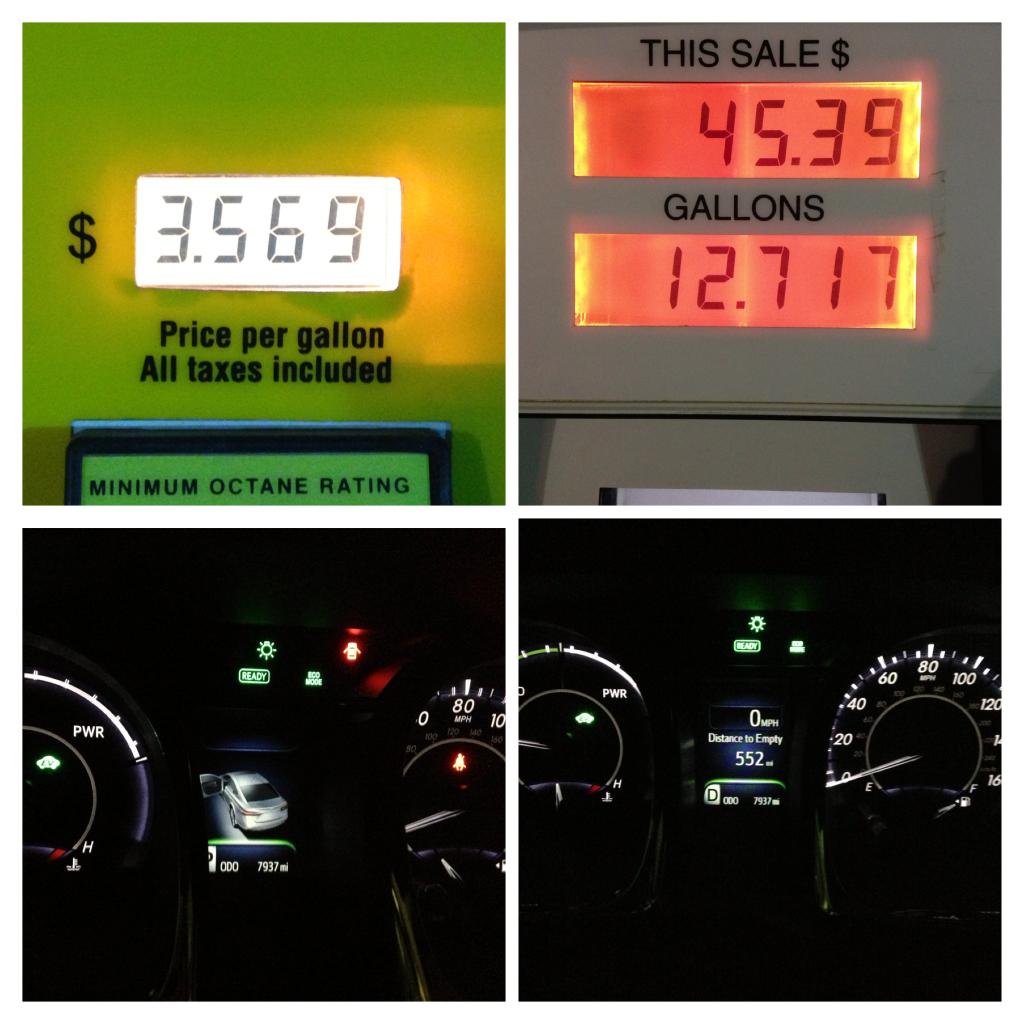 Gas savings Avalon